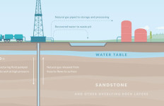 fracking illustration